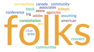 June survey Q3 interim results word cloud