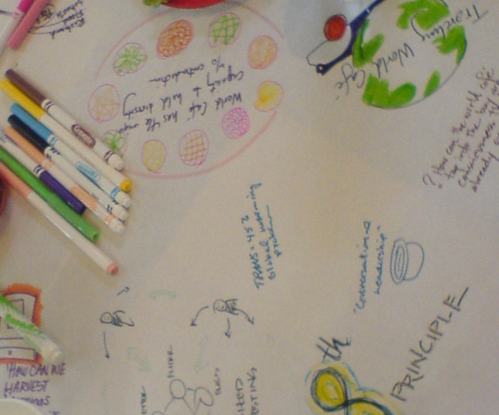 World Cafe table
